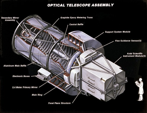 Hubble Telescope Facts, 20th Year Exploring the Universe ...